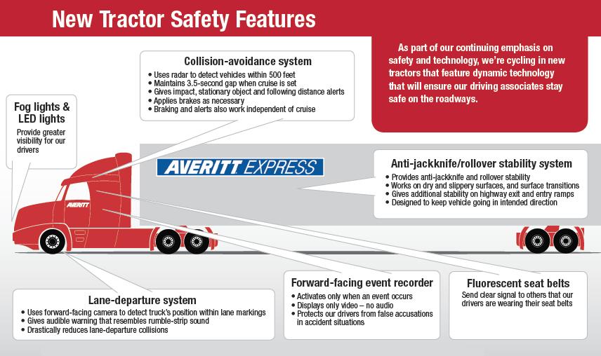 TractorSafetyFeatures.png